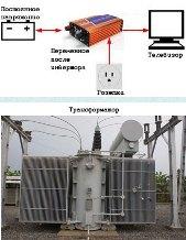 Какая разница между инвертором и трансформатором электрического тока