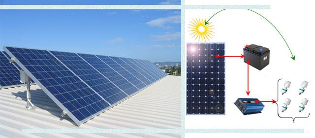 Что будет необходимо, чтобы создать свою систему их солнечных панелей?